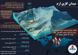 New Gas Field Discovered in Southern Iran